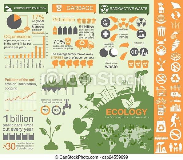 ambiente, infographic, ecologia - csp24559699