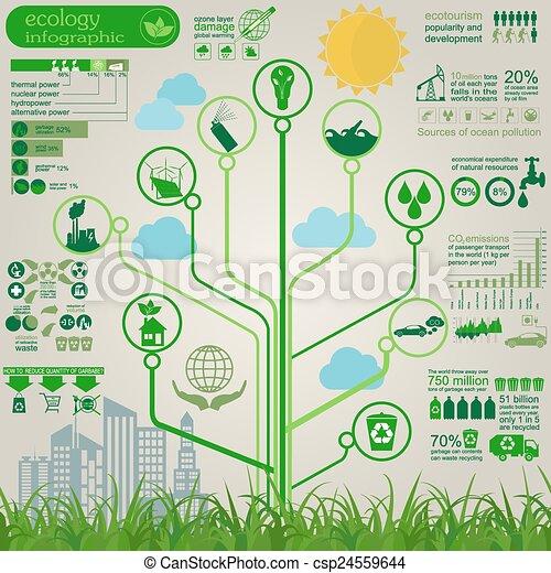 ambiente, infographic, ecologia - csp24559644