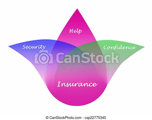 assicurazione - csp22775340