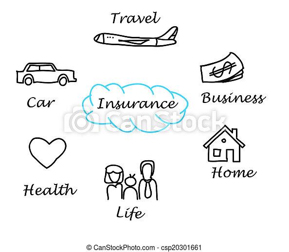 assicurazione - csp20301661