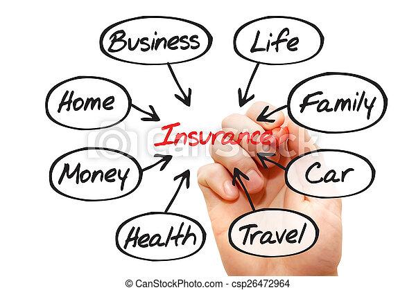 assicurazione - csp26472964