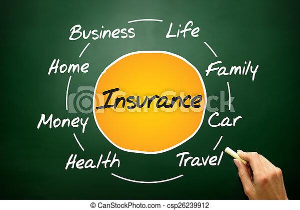 assicurazione - csp26239912