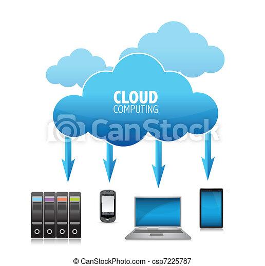 concetto, 3d, nuvola, calcolare - csp7225787