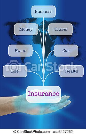 concetto, assicurazione - csp8427262