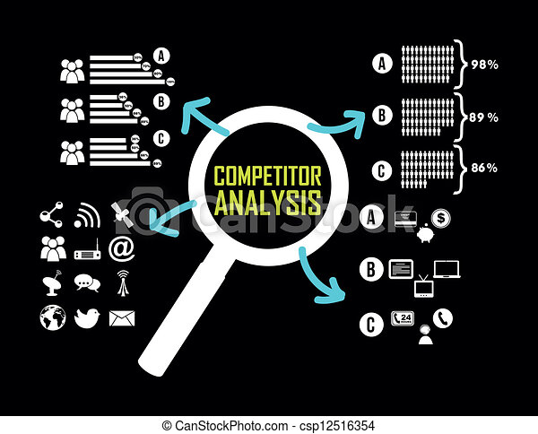 concorrente, analisi - csp12516354