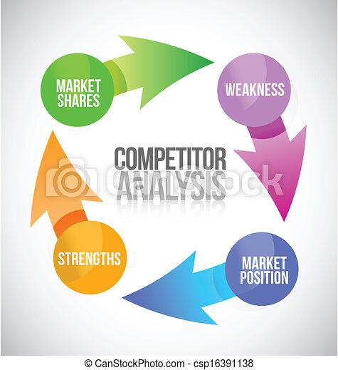 concorrenti, analisi, illustrazione, ciclo - csp16391138