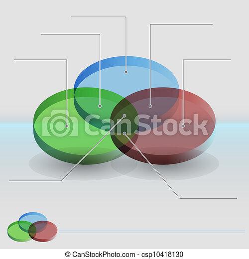 diagramma, venn, sezioni, 3d - csp10418130