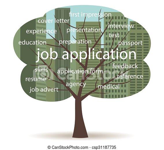 domanda, albero, lavoro - csp31187735