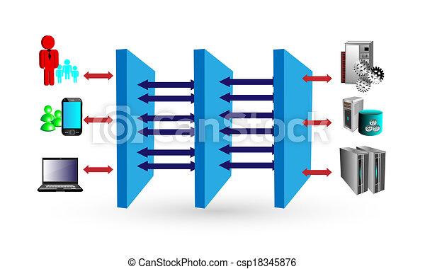 domanda, multitier, architettura - csp18345876