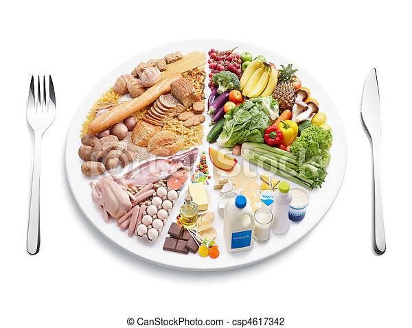 equilibrio, dieta - csp4617342