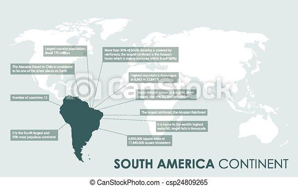 fatti, americano, continente, sud - csp24809265
