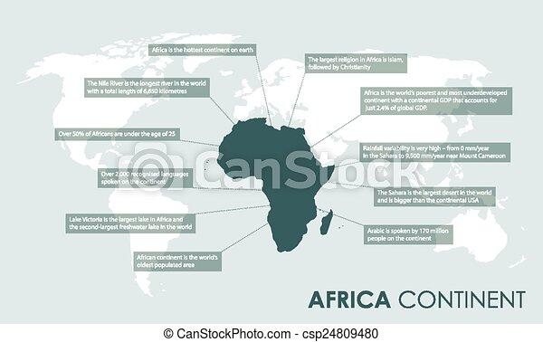 fatti, continente, fondo, africano - csp24809480