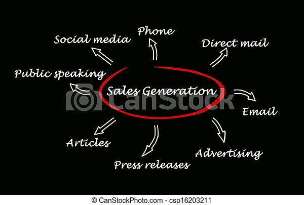 generazione, vendite - csp16203211