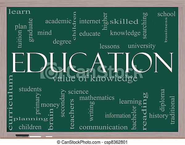 lavagna, concetto, parola, educazione, nuvola - csp8362801