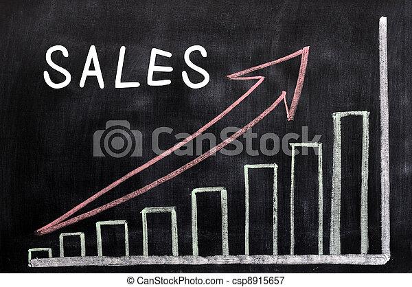 lavagna, tabelle, vendite, gesso, scritto, crescita - csp8915657