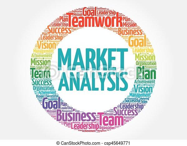 mercato, cerchio, parola, analisi, nuvola - csp45649771