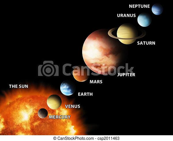 nostro, pianeti, sistema, solare - csp2011463