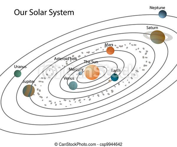 nostro, sistema solare - csp9944642