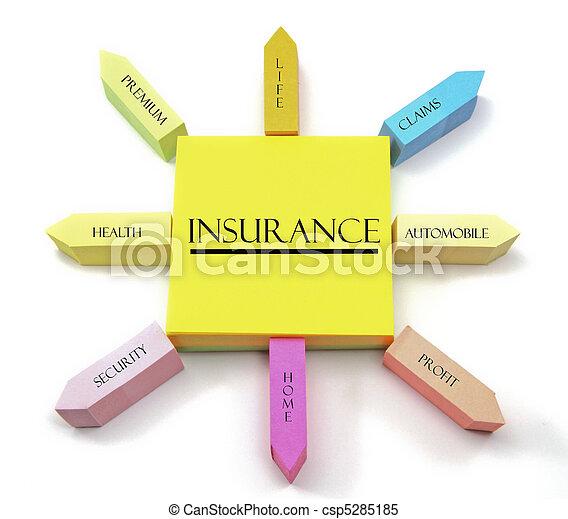 note, concetto, organizzato, assicurazione, appiccicoso - csp5285185
