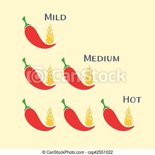 pepe peperoncini rossi, mezzo, caldo, mite, vettore - csp42551022
