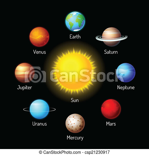 pianeti, icone - csp21230917