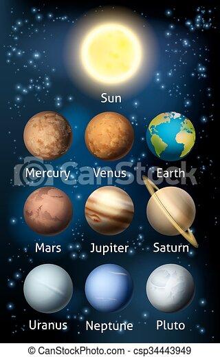 pianeti, sistema solare - csp34443949