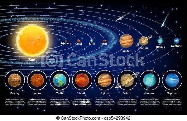 pianeti, vettore, sistema, realistico, set, solare, illustrazione - csp54293942