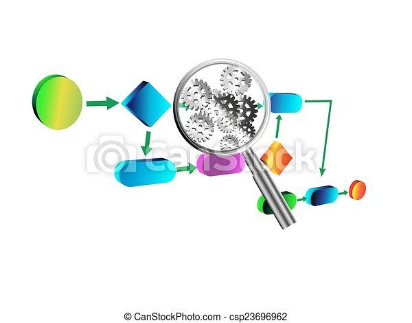 processo, affari, analisi - csp23696962