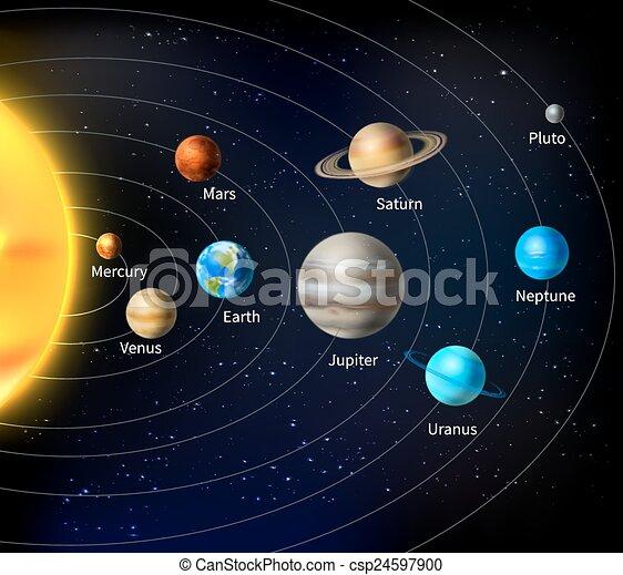 sistema solare, fondo - csp24597900