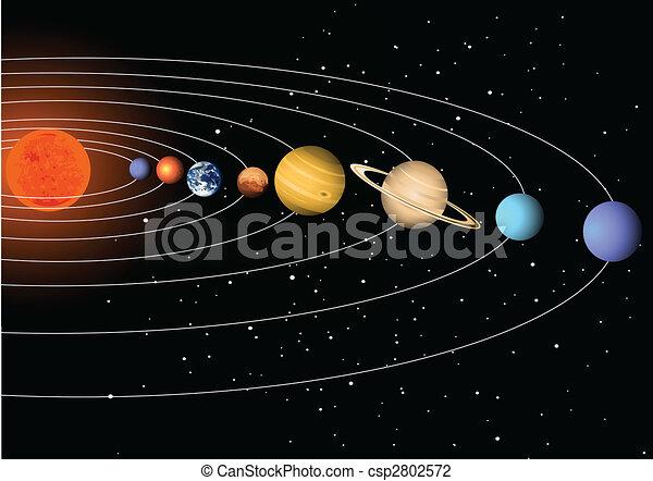 sistema, solare - csp2802572