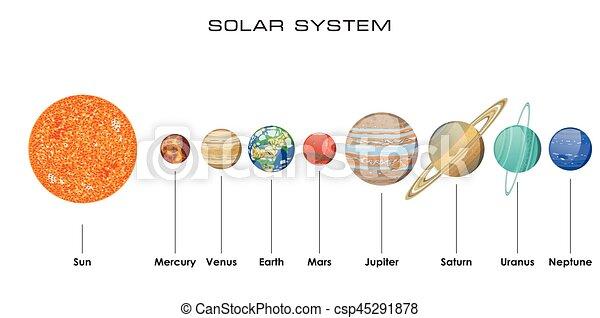 sistema solare - csp45291878