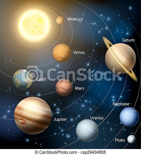 sistema solare, pianeti - csp29434808