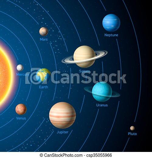 sistema solare, pianeti - csp35055966