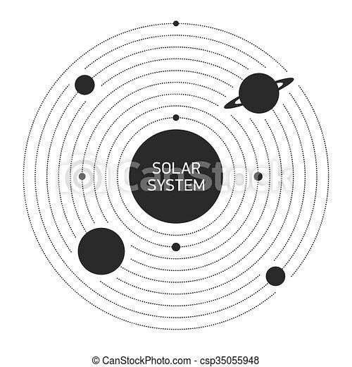 sistema solare, pianeti - csp35055948