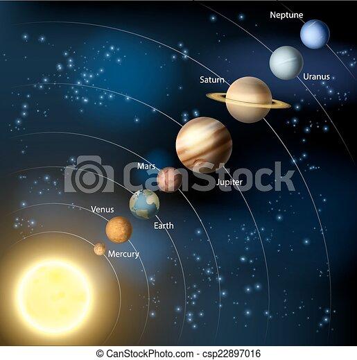 sistema, solare - csp22897016