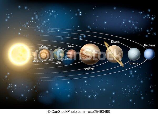 sistema, solare - csp25493480