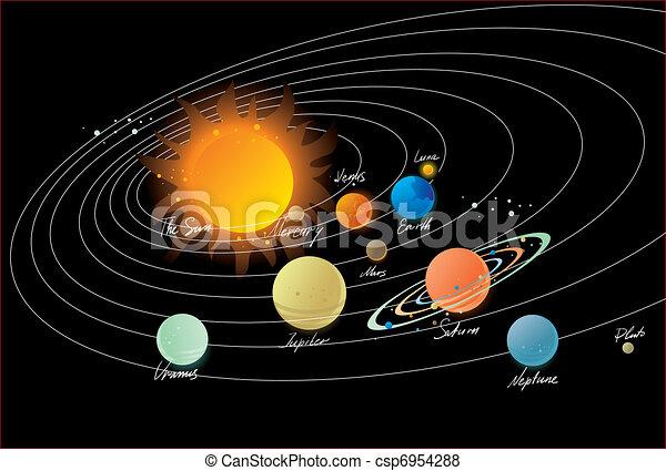 sistema, solare - csp6954288