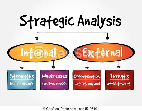 strategico, grafico, flusso, analisi - csp45196191