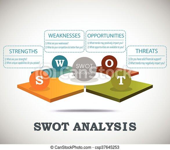 swot, analisi, sagoma, 3d - csp37645253